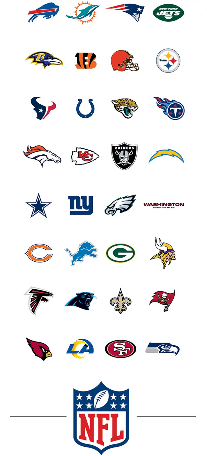 The National Football League Team Logos
